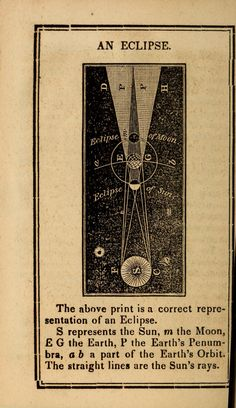 An Eclipse Main title A treatise on astronomy with a map of the solar system PublishedCreated Philadelphia Printed by Boyle and Benedict 1833 Description vi 771 1 p front. Poster Wall, Poster Prints, Space And Astronomy, Ravenclaw, Stars And Moon, Solar System, Picture Wall, Vintage Prints, Wall Collage