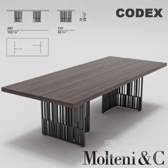 Molteni Codex Table