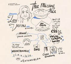 Another work by  Maggie Appleton  !   She did this and other sketchnotes at CSSConf 2015 in Ber...