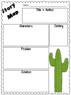 3 different story map pages: Identify: title, author, characters, setting, problem, beginning, middle & end, solution.