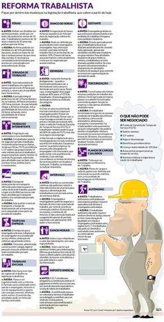Nova legislação trabalhista passa a valer a partir de hoje; entenda - Economia - Estado de Minas