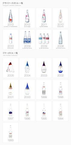evian Bottle design #evian #liveyoung #design