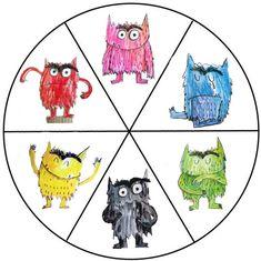 Monster Activities, Art Therapy Activities, Book Activities, Preschool Curriculum, Preschool Activities, Arte Elemental, Kindergarten Portfolio, English Lessons For Kids, Kids English