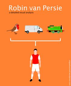 Robin van Persie: a detailed visual analysis Football Team, Football Posters, Robin Van, Van Persie, Vintage Football, Graphic Illustration, Illustrations, Arsenal Fc, Manchester United