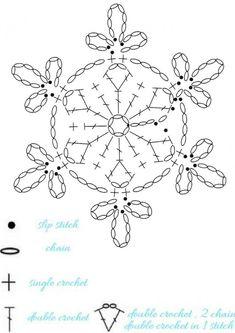 Crochet Dolls Patterns 15 crochet snowflakes patterns- free patterns – Turcoaz cu Vanilie The Effect Free Crochet Snowflake Patterns, Crochet Stars, Christmas Crochet Patterns, Crochet Snowflakes, Christmas Knitting, Thread Crochet, Crochet Crafts, Crochet Dolls, Easy Crochet