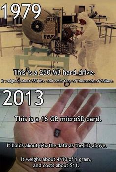 Here is a mind-blowing size comparison of computer memory: 1979 vs. 2013.