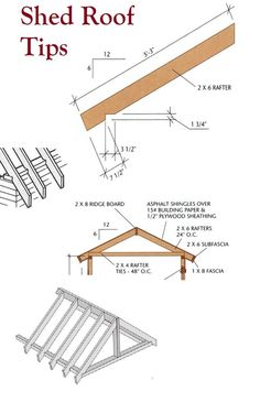 Building A Shed 378232068704742520 - Use these shed roof building tips to get an idea on how to build your shed roof. Source by buildthatshed Shed Design Plans, Diy Shed Plans, Storage Shed Plans, Shed Roof Design, Backyard Storage Sheds, Building A Storage Shed, Building Ideas, Framing Construction, Shed Construction
