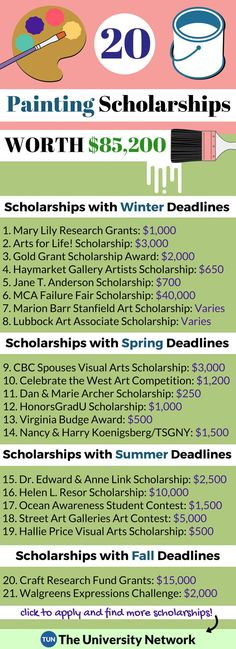 Painting Scholarships Here is a selection of Painting Scholarships that are listed on TUN. – College Scholarships Tips College Fund, Online College, Education College, College Dorms, College Teaching, Physical Education, College Club, College Admission, Higher Education