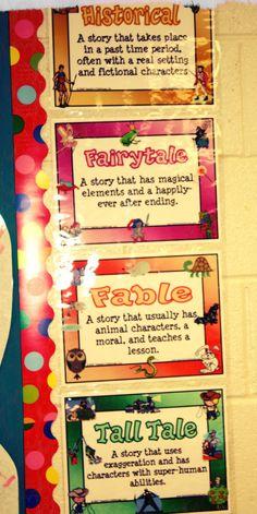 Genre Signs with CTP's Jumbo Polka Dots border. Teaching Activities, Teaching Reading, Teaching Ideas, Creative Teaching Press, First Year Teachers, Common Core Reading, School Fun, School Ideas, Classroom Organization