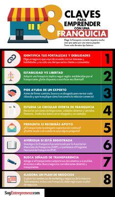 8 claves para Emprender con una Franquicia #infografia #infographic #entrepreneurship