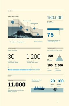 Data Visualization : Infographics about snow by Romualdo Faura via Behance