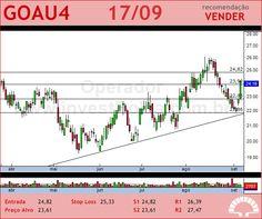 GERDAU MET - GOAU4 - 17/09/2012 #GOAU4 #analises #bovespa