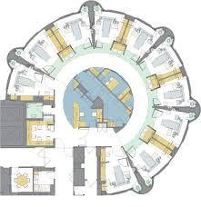 Resultado de imagem para pediatric hospital layout
