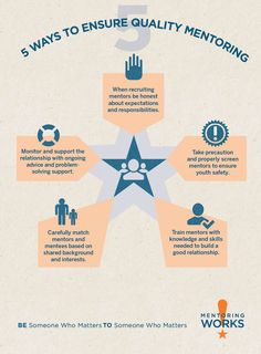 5 Ways to Ensure Quality Mentoring   #NationalMentoringMonth #MentoringWorks!