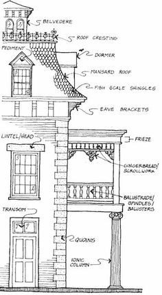 victorian architectural details | Let's take a look at some of my favorite homes from around the ...