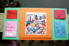 periodic table of elements lapbook open | by jimmiehomeschoolmom