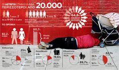 ZOE KATSIGIANNI World Languages, Infographics, Greek, Politics, Marketing, Movie Posters, Infographic, Film Poster, Info Graphics