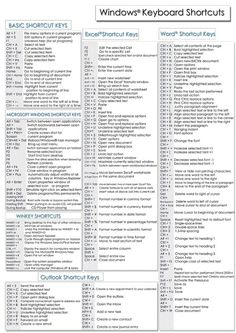 Keyboard shortcuts can save you hours of time. Master the universal Windows keyboard shortcuts, keyboard tricks for specific programs, and a few other tips to speed up your work. Computer Help, Computer Technology, Computer Programming, Computer Keyboard, Keyboard Symbols, Energy Technology, Computer Tips, Medical Technology, Technology Gadgets