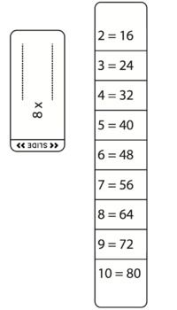 Multiplication Fact Sliders - Math Learning Aid by The Novel Classroom schule Math Games, Math Activities, Math Math, Irrational Numbers, Multiplication Facts, Math Fractions, Math School, 2nd Grade Math, Third Grade