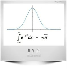 A beautiful integral relationship between e and π, which is also the area under the normal curve. The idea is from Curiosamathematica and you can see the details . Mathematics Geometry, Physics And Mathematics, Math Work, Fun Math, Maths, Engineering Science, Science Projects, Math Quotes, Math Magic