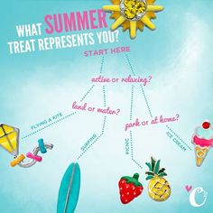 What's your favorite Origami Owl Summer Charm? | Shop www.kcameron.origamiowl.com