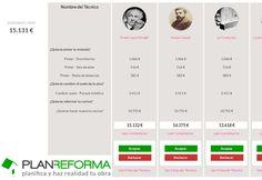 Comparador de Presupuestos_2013_Plan Reforma_sill.in