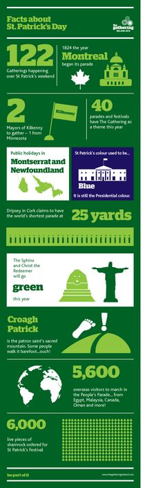 St Patrick's Day Infografica by The Gathering Ireland