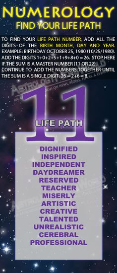 numerologist Tap Into the Year Old Science of Numerological Analysis With a Free Numerology Video Report! Numerology Numbers, Astrology Numerology, Numerology Chart, Number Astrology, Astrology Meaning, Astrology Today, Life Path 8, Life Path Number 7, Numerology Calculation