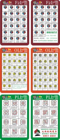 Solución Rubik: PLL OLL F2L
