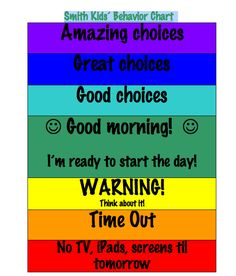 Behavior Charts for Home Luxury someone Imperfectly Me Clip Chart Behavior Chart Home Behavior Charts, Behaviour Chart, Behavior Chart Printable, School Behavior Chart, Behavior Chart Preschool, Preschool Activities, Behavior Rewards, Behavior Management, Behavior Consequences