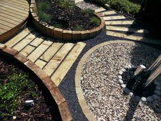 garden terracing - Yahoo Image Search results