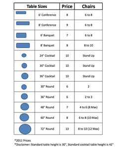 Table linen size chart. Square, rectangle, circle and banquet ...