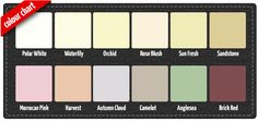 Exterior wall coatings colours