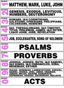 Prof. Horner's Bible Reading System