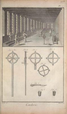 t.3 (1763) - Recueil de planches, sur les sciences, les arts libéraux, et les arts méchaniques : - Biodiversity Heritage Library  --  making rope