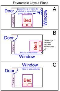 bedroom layouts feng shui and layout on pinterest bad feng shui bedroom