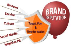Brand reputation management, in reality, refers to an efficient functioning that effectively adds value to the products the brand actively deals in. Viral Marketing, Internet Marketing, Media Marketing, Online Marketing Services, Web Analytics, Online Profile, Website Development Company, Reputation Management, Promote Your Business