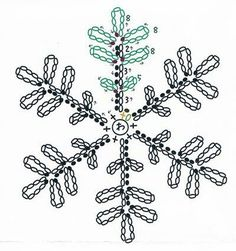 How to Making a paper snowflake with symmetry – Snowflakes WorldMartha Stewart Snowflake free crochet pattern - Free Crochet Snowflake Patterns - The Lavender Chair Free Crochet Snowflake Patterns, Crochet Stars, Christmas Crochet Patterns, Holiday Crochet, Crochet Snowflakes, Paper Snowflakes, Thread Crochet, Crochet Stitches, Christmas Knitting