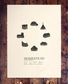circle of homes.