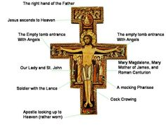 The San Damiano Cross is the large Romanesque rood cross that St. Catholic Prayers, Catholic Art, Catholic Saints, Roman Catholic, Francis Of Assisi, St Francis, Saint Damien, Sainte Claire, St Clare's