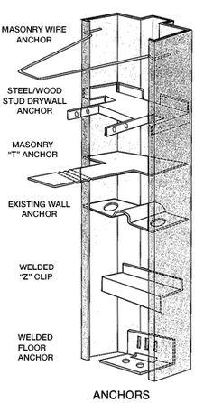 Steel Door Frame Components | Industrius Estate in 2019 ...