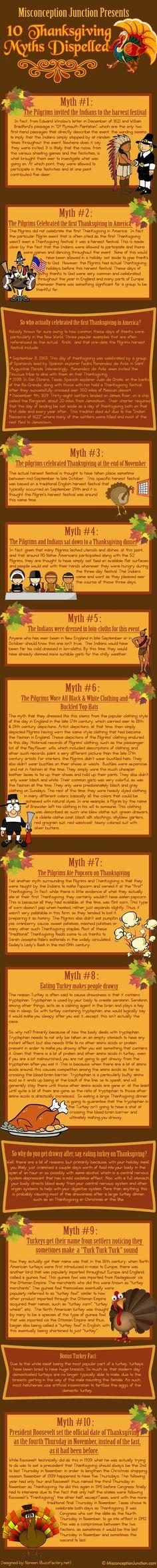 10 Myths of Thanksgiving