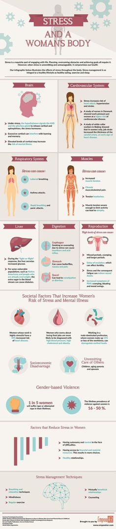 Stress Affect A Woman's Body? How Does Stress Affect A Woman's Body? Find out in this infographic!How Does Stress Affect A Woman's Body? Find out in this infographic! Health And Nutrition, Health And Wellness, Health Tips, Health Care, Health Fitness, Mental Health, Women's Health, Nutrition Store, Body Fitness