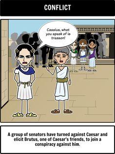 essay questions in julius caesar This julius caesar essay indicates the most significant antique literary sources of the shakespeare's play julius caesar.