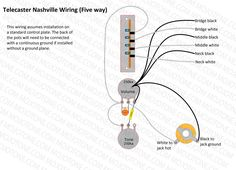 the fabulous four mods for your strat tele les paul and super telecaster nashville wiring diagram