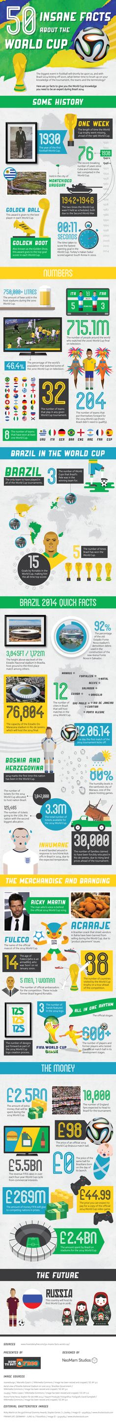 50 Insane Facts about the #WorldCup