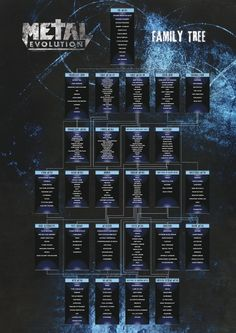 metal evolution family tree poster - Google Search