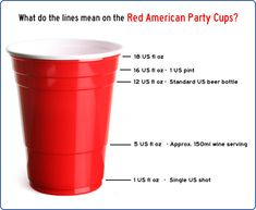 Why Are Party Cups Red?