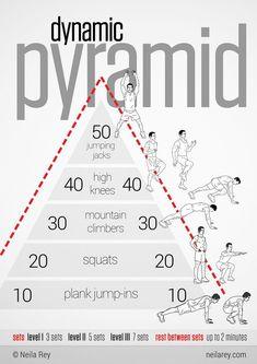 Dynamiczna piramida