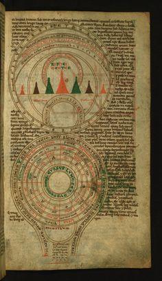 Cosmografía — Visor — Biblioteca Digital Mundial